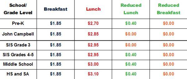 Selah School District Meal prices for 2019-2020